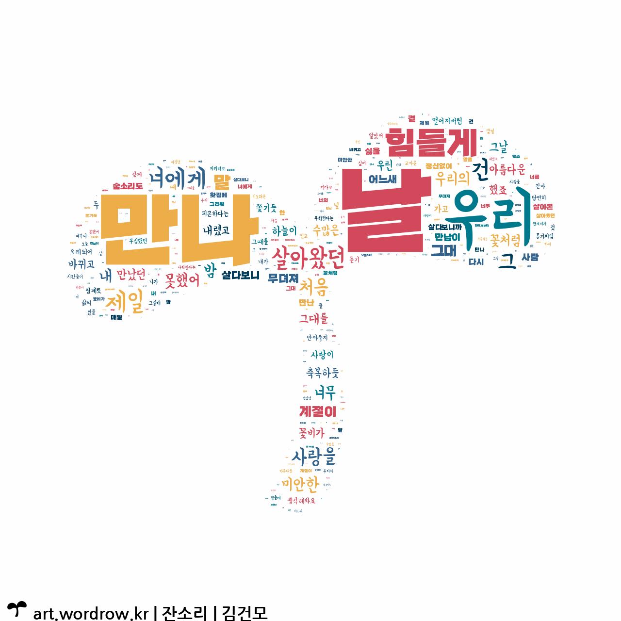 워드 아트: 잔소리 [김건모]-13